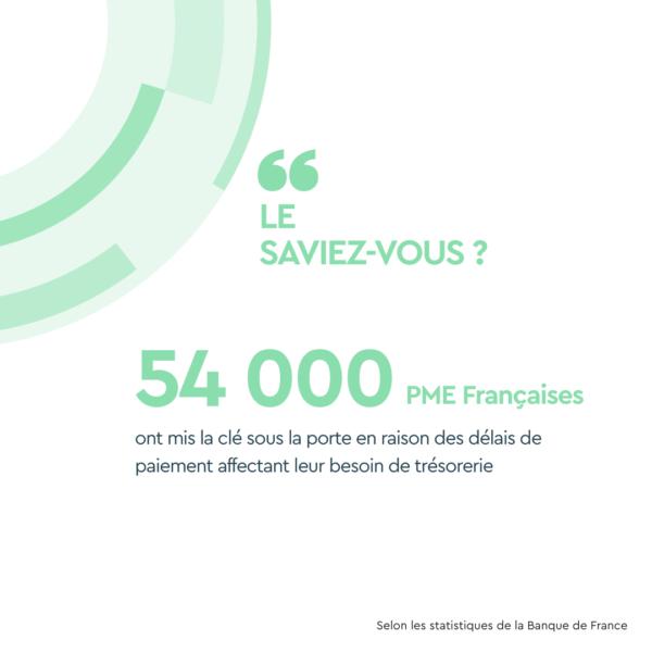 TPE/PME